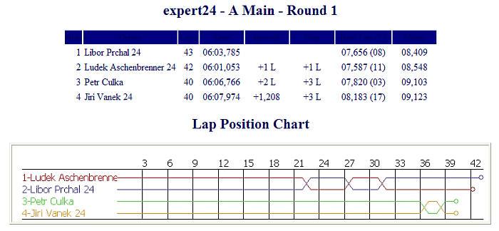 Expert24-finalA1