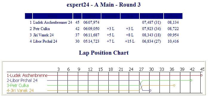 Expert24-finalA3