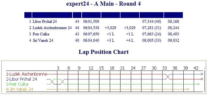 Expert24-finalA4