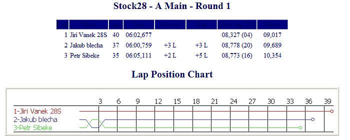 Stock28-finalA1