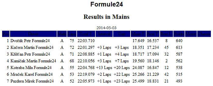 Formule24